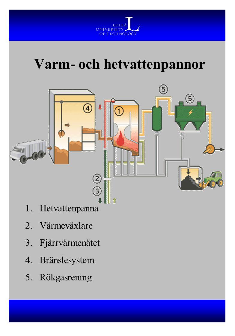 Varm- och hetvattenpannor 1.Hetvattenpanna 2.Värmeväxlare 3.Fjärrvärmenätet 4.Bränslesystem 5.Rökgasrening