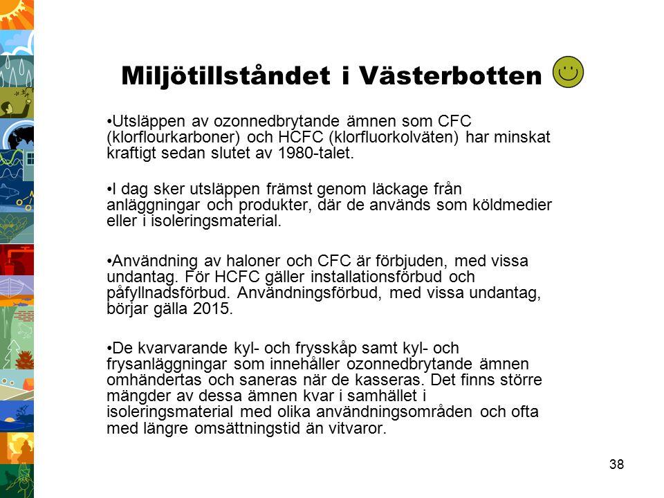 38 Miljötillståndet i Västerbotten Utsläppen av ozonnedbrytande ämnen som CFC (klorflourkarboner) och HCFC (klorfluorkolväten) har minskat kraftigt sedan slutet av 1980-talet.