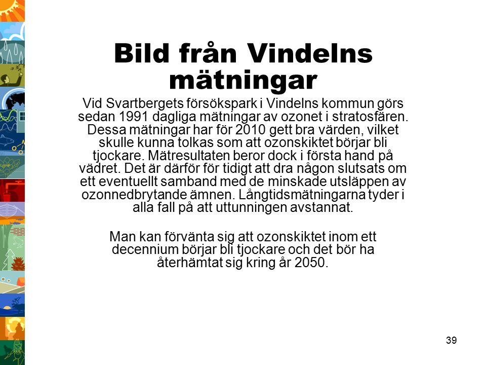 39 Bild från Vindelns mätningar Vid Svartbergets försökspark i Vindelns kommun görs sedan 1991 dagliga mätningar av ozonet i stratosfären.