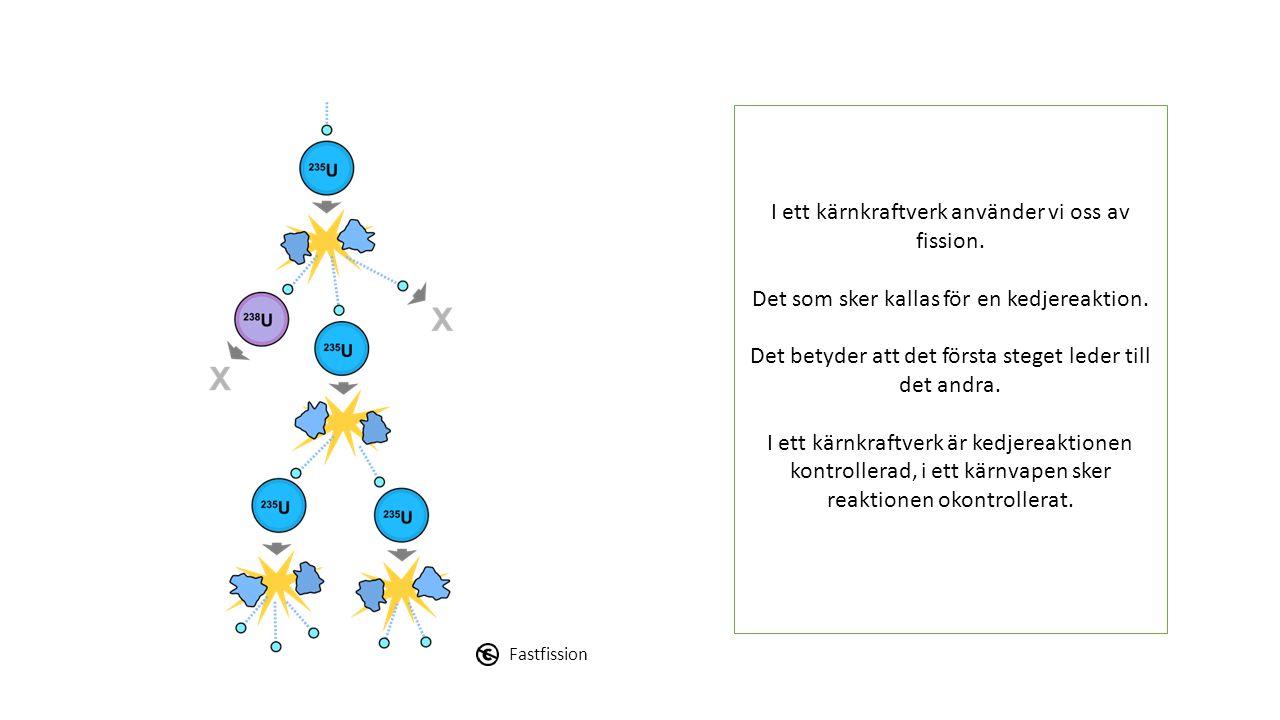 I ett kärnkraftverk använder vi oss av fission. Det som sker kallas för en kedjereaktion. Det betyder att det första steget leder till det andra. I et