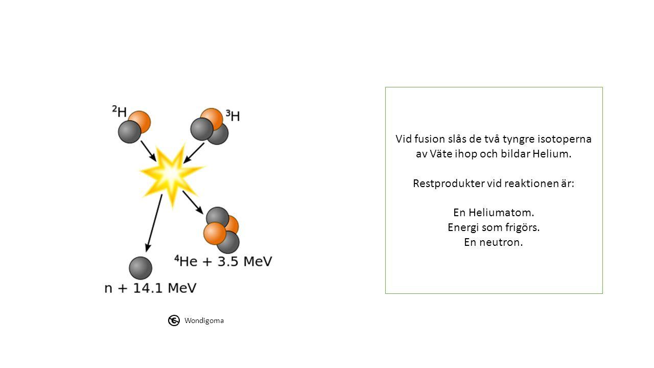 Wondigoma Vid fusion slås de två tyngre isotoperna av Väte ihop och bildar Helium. Restprodukter vid reaktionen är: En Heliumatom. Energi som frigörs.