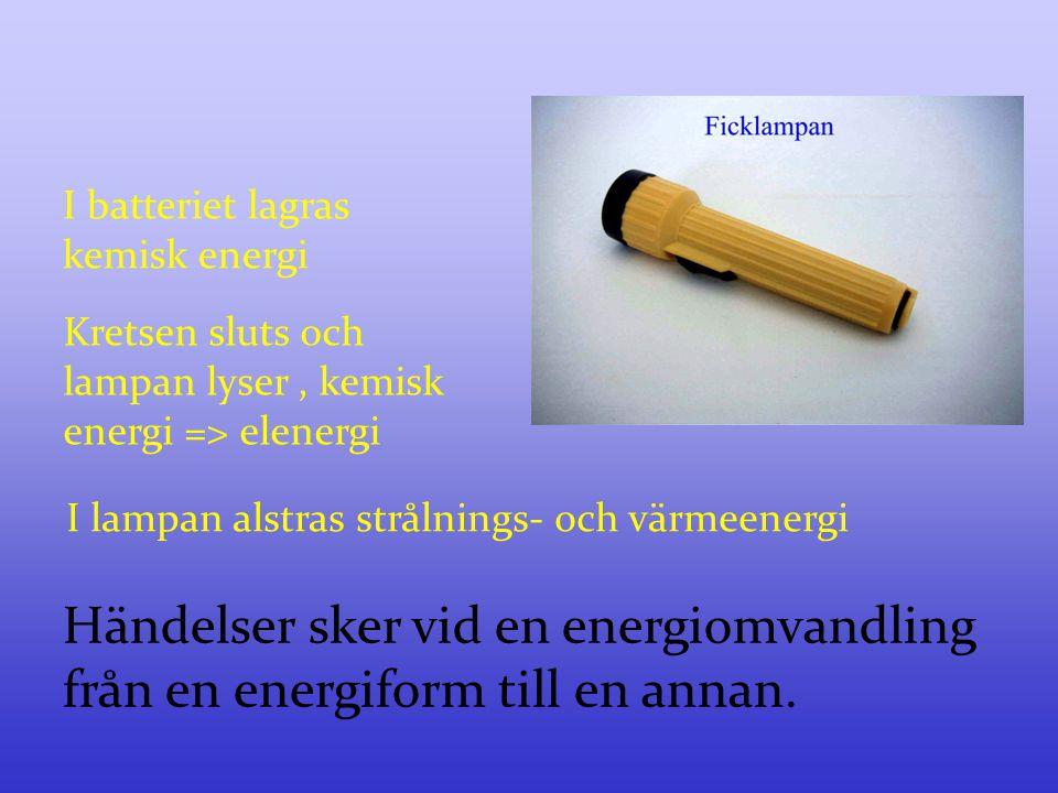 I batteriet lagras kemisk energi Kretsen sluts och lampan lyser, kemisk energi => elenergi I lampan alstras strålnings- och värmeenergi Händelser sker