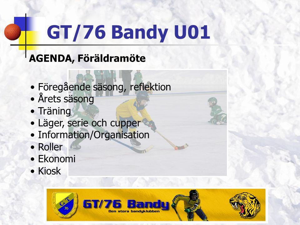 GT/76 Bandy U01 Föregående säsong, reflektion Årets säsong Träning Läger, serie och cupper Information/Organisation Roller Ekonomi Kiosk AGENDA, Föräldramöte