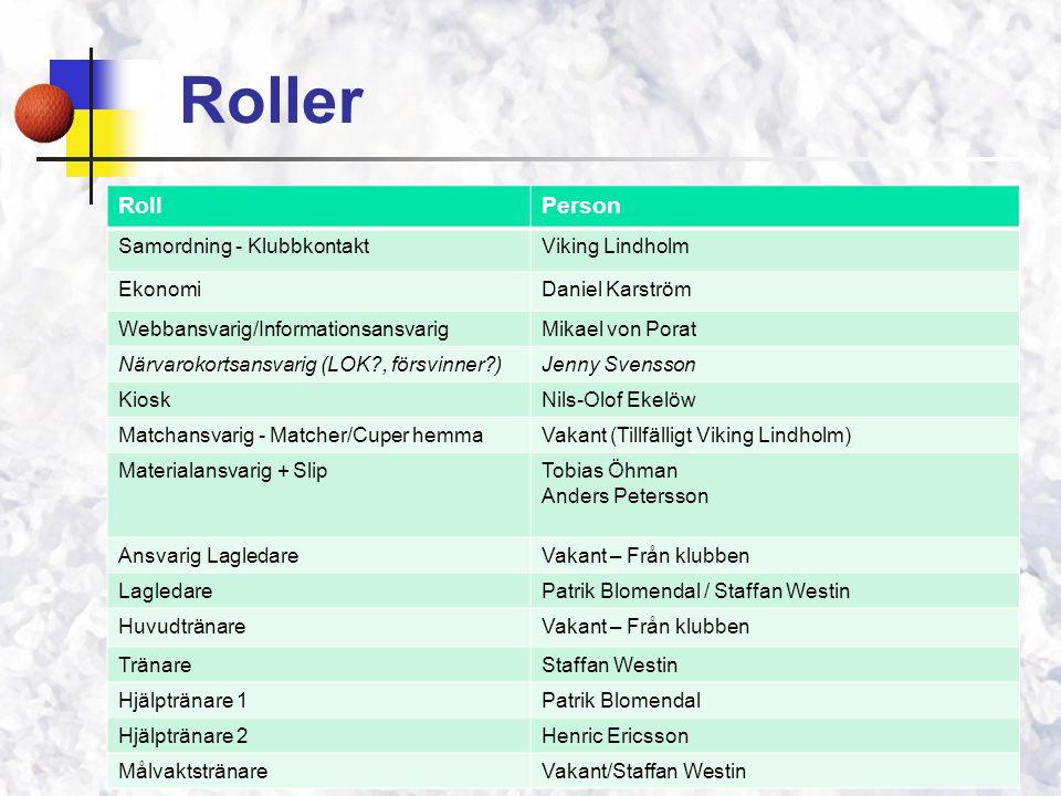 Roller RollPerson Samordning - KlubbkontaktViking Lindholm EkonomiDaniel Karström Webbansvarig/InformationsansvarigMikael von Porat Närvarokortsansvar