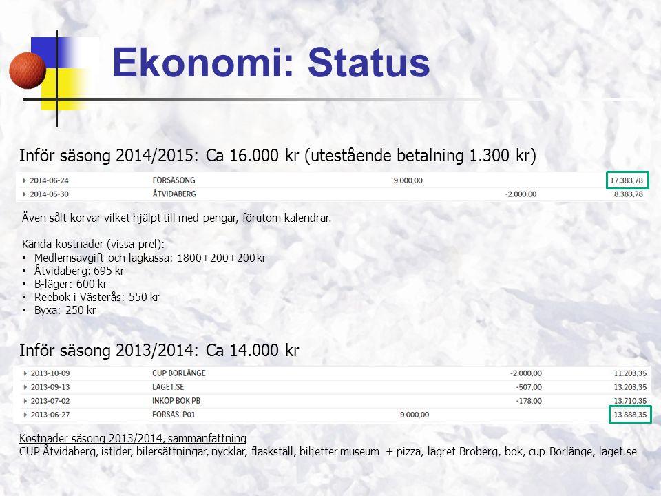 Ekonomi: Status Inför säsong 2013/2014: Ca 14.000 kr Inför säsong 2014/2015: Ca 16.000 kr (utestående betalning 1.300 kr) Även sålt korvar vilket hjälpt till med pengar, förutom kalendrar.