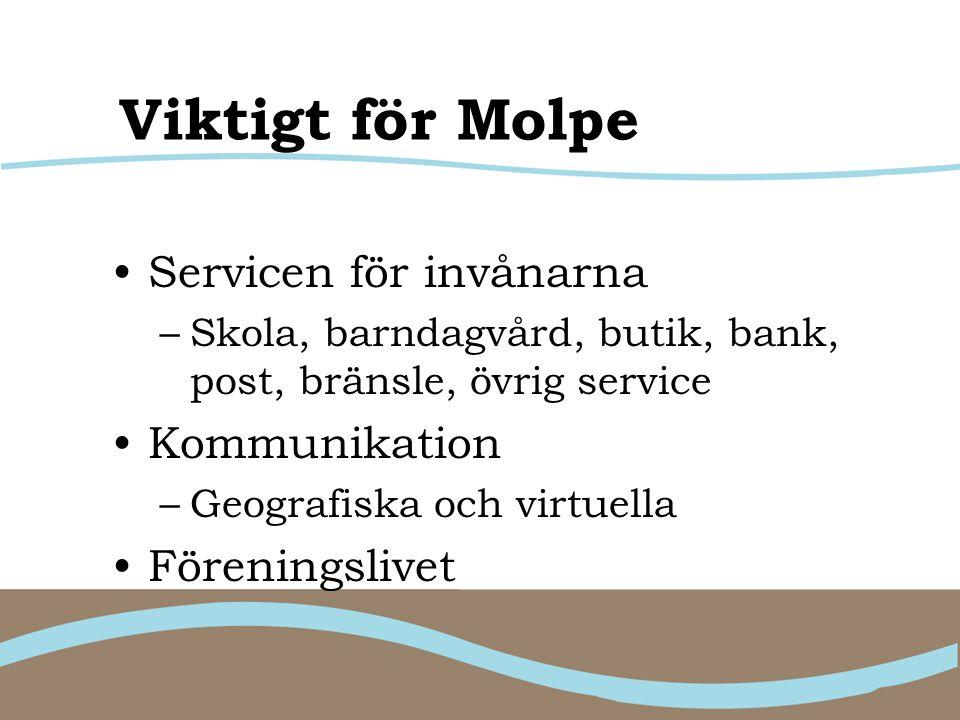 Viktigt för Molpe Servicen för invånarna –Skola, barndagvård, butik, bank, post, bränsle, övrig service Kommunikation –Geografiska och virtuella Föreningslivet