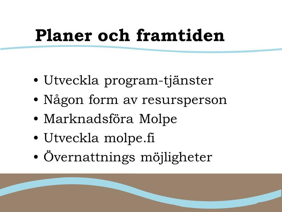 Planer och framtiden Utveckla program-tjänster Någon form av resursperson Marknadsföra Molpe Utveckla molpe.fi Övernattnings möjligheter