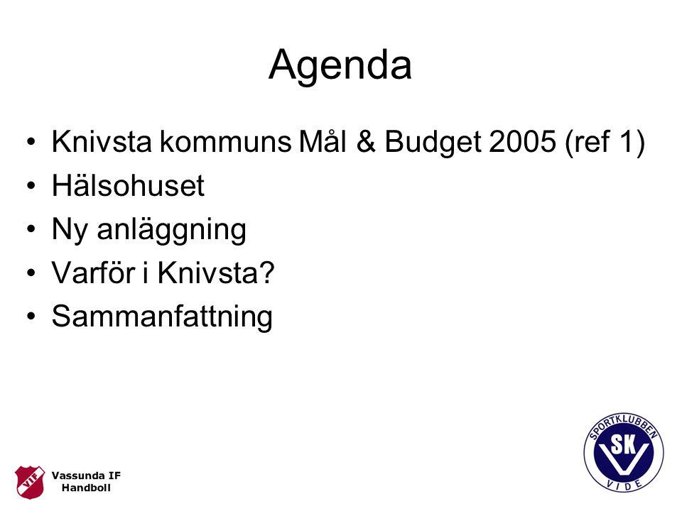 Agenda Knivsta kommuns Mål & Budget 2005 (ref 1) Hälsohuset Ny anläggning Varför i Knivsta.