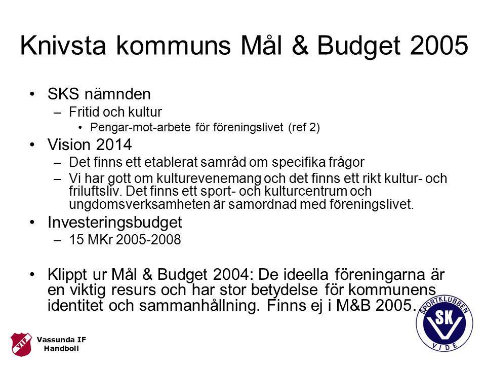 Knivsta kommuns Mål & Budget 2005 SKS nämnden –Fritid och kultur Pengar-mot-arbete för föreningslivet (ref 2) Vision 2014 –Det finns ett etablerat samråd om specifika frågor –Vi har gott om kulturevenemang och det finns ett rikt kultur- och friluftsliv.