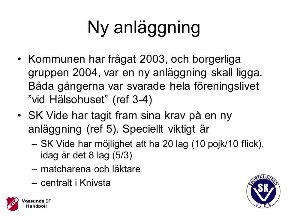 Ny anläggning Kommunen har frågat 2003, och borgerliga gruppen 2004, var en ny anläggning skall ligga.