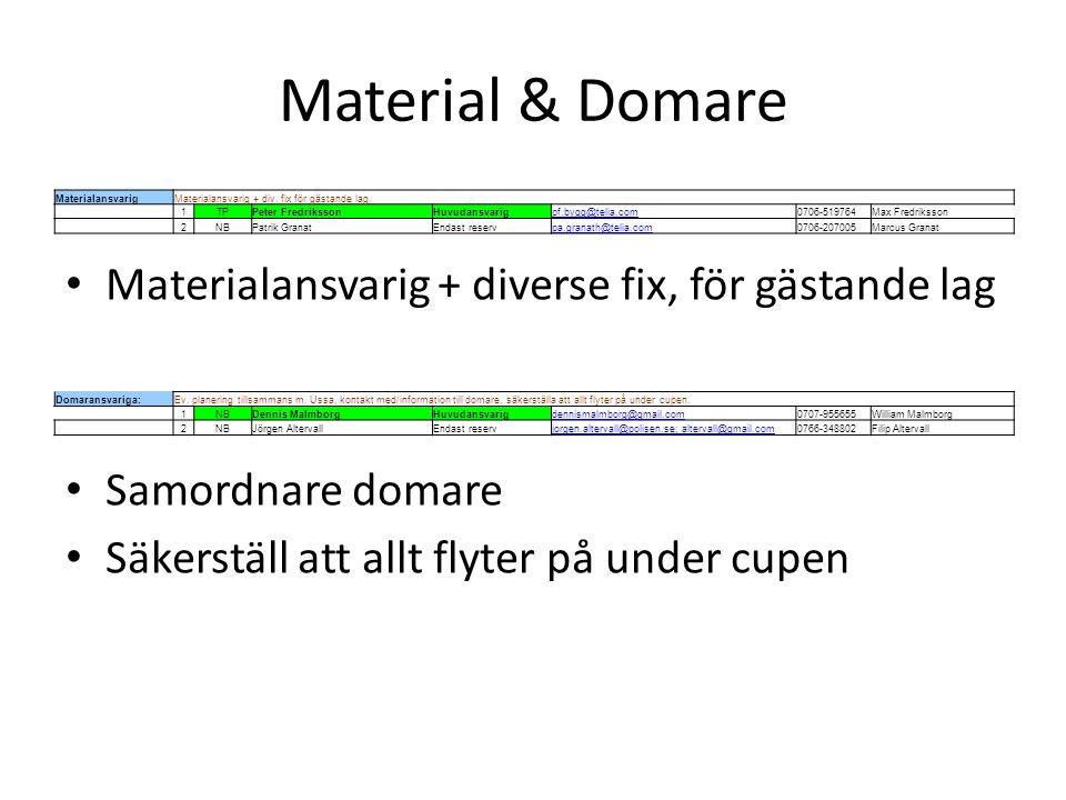 Material & Domare Materialansvarig + diverse fix, för gästande lag Samordnare domare Säkerställ att allt flyter på under cupen MaterialansvarigMateria