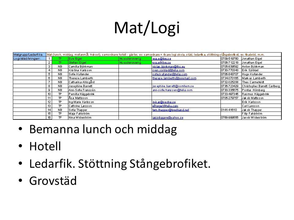 Mat/Logi Bemanna lunch och middag Hotell Ledarfik. Stöttning Stångebrofiket. Grovstäd