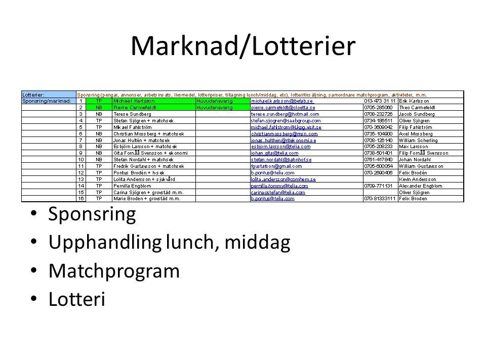 Marknad/Lotterier Sponsring Upphandling lunch, middag Matchprogram Lotteri