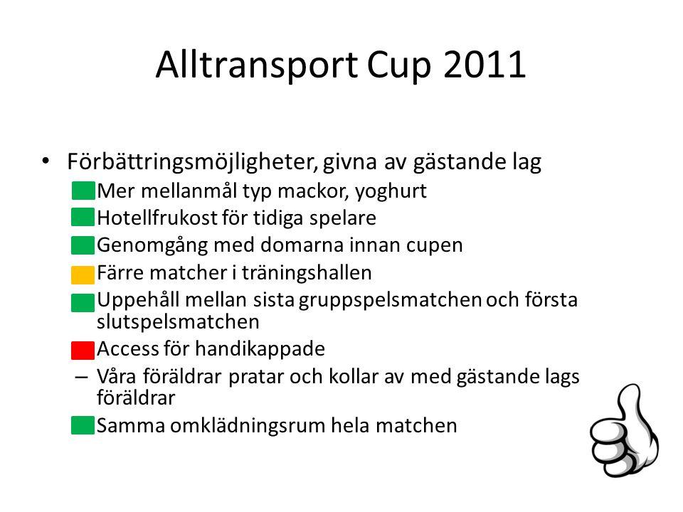 Alltransport Cup 2011 Förbättringsmöjligheter, givna av gästande lag – Mer mellanmål typ mackor, yoghurt – Hotellfrukost för tidiga spelare – Genomgån
