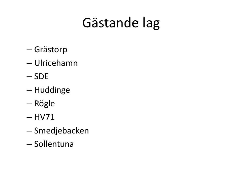 Gästande lag – Grästorp – Ulricehamn – SDE – Huddinge – Rögle – HV71 – Smedjebacken – Sollentuna