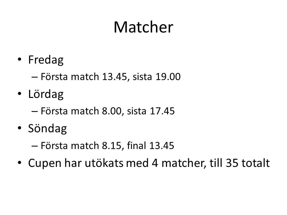 Matcher Fredag – Första match 13.45, sista 19.00 Lördag – Första match 8.00, sista 17.45 Söndag – Första match 8.15, final 13.45 Cupen har utökats med