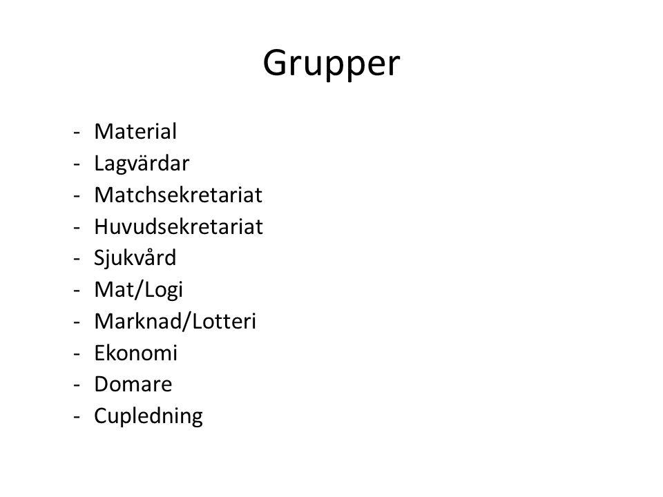 Grupper -Material -Lagvärdar -Matchsekretariat -Huvudsekretariat -Sjukvård -Mat/Logi -Marknad/Lotteri -Ekonomi -Domare -Cupledning