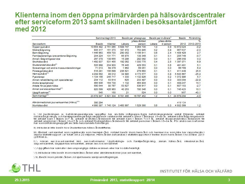 Klienterna inom den öppna primärvården på hälsovårdscentraler efter serviceform 2013 samt skillnaden i besöksantalet jämfört med 2012 29.3.2015 Primärvård 2013, statistikrapport 28/143