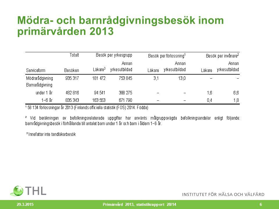 Åtgärder inom munhälsovården efter yrkesgrupp och de vanligaste åtgärderna som registreras av tandläkaren 29.3.2015 Primärvård 2013, statistikrapport 28/1417