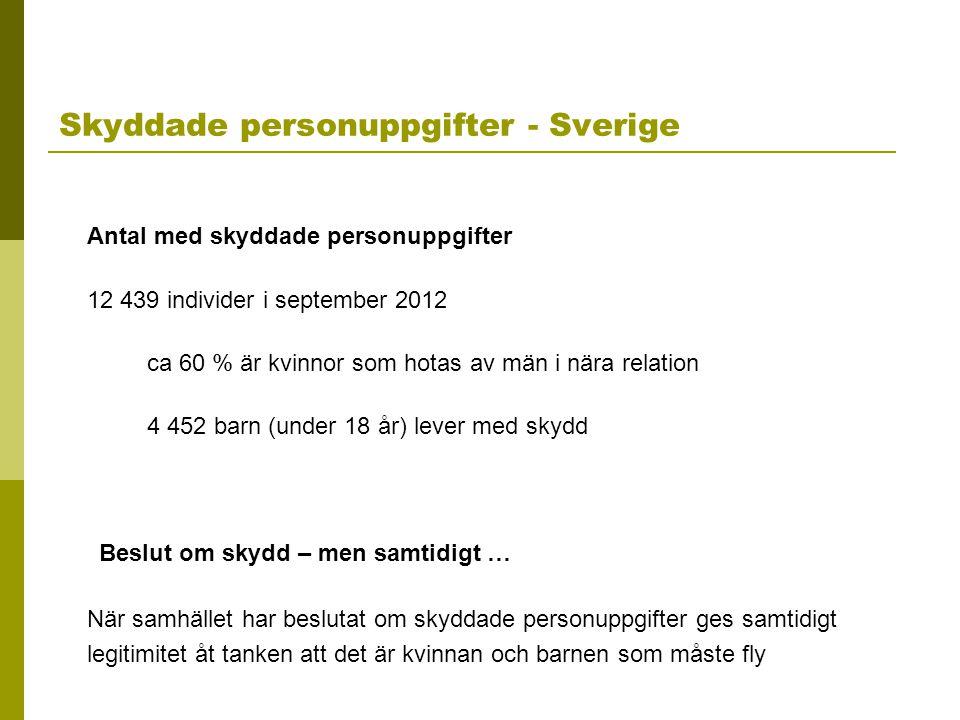 Skyddade personuppgifter - Sverige Antal med skyddade personuppgifter 12 439 individer i september 2012 ca 60 % är kvinnor som hotas av män i nära rel