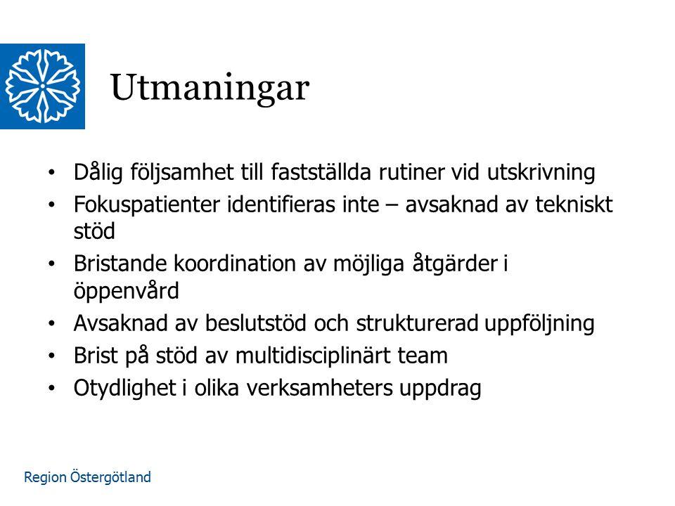 Region Östergötland Fokusera på patientgrupper enligt modifierad Säker hemgångs checklista Dagens tema, 2015-01-01, Förnamn Efternamn