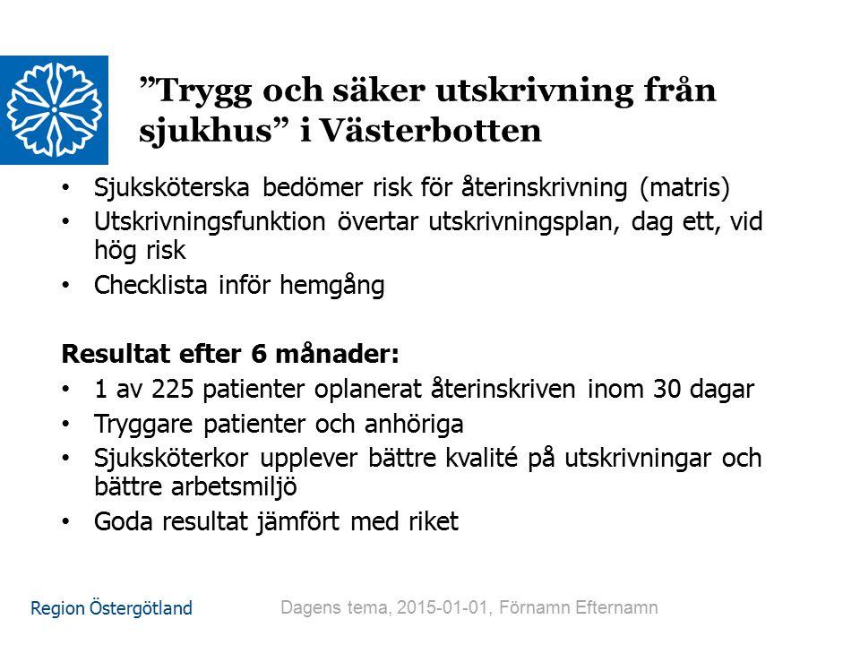 Region Östergötland Sjuksköterska bedömer risk för återinskrivning (matris) Utskrivningsfunktion övertar utskrivningsplan, dag ett, vid hög risk Checklista inför hemgång Resultat efter 6 månader: 1 av 225 patienter oplanerat återinskriven inom 30 dagar Tryggare patienter och anhöriga Sjuksköterkor upplever bättre kvalité på utskrivningar och bättre arbetsmiljö Goda resultat jämfört med riket Trygg och säker utskrivning från sjukhus i Västerbotten Dagens tema, 2015-01-01, Förnamn Efternamn