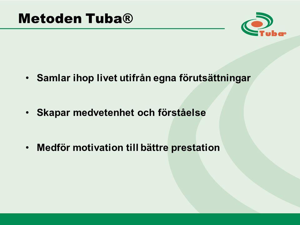 Metoden Tuba® Samlar ihop livet utifrån egna förutsättningar Skapar medvetenhet och förståelse Medför motivation till bättre prestation