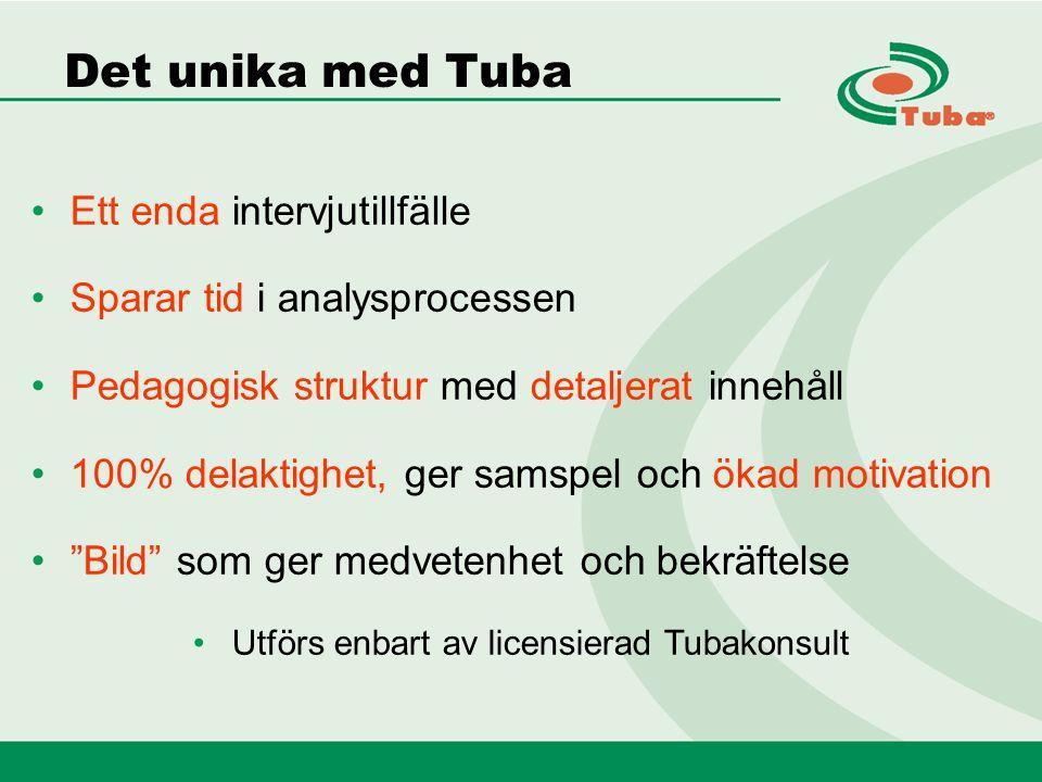 Det unika med Tuba Ett enda intervjutillfälle Sparar tid i analysprocessen Pedagogisk struktur med detaljerat innehåll 100% delaktighet, ger samspel och ökad motivation Bild som ger medvetenhet och bekräftelse Utförs enbart av licensierad Tubakonsult
