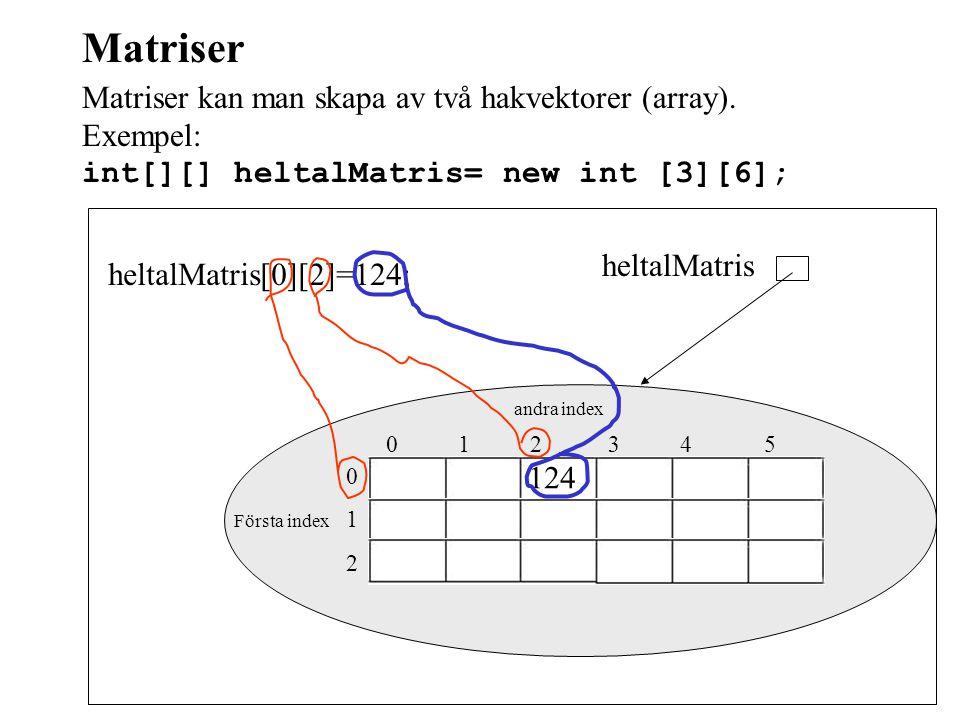 ArrayList minLista= new ArrayList(); minLista.add( Första element ); minLista.add( Andra element ); String element=(String)minVek.get(1); minLista.remove(0); minLista Instans av klassen ArrayList Andra element element