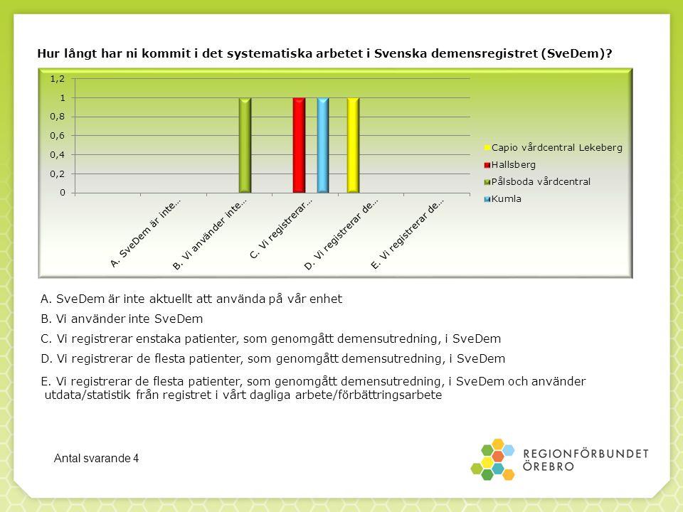 Hur långt har ni kommit i det systematiska arbetet i Svenska demensregistret (SveDem).