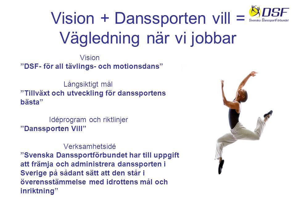 Vision + Danssporten vill = Vägledning när vi jobbar Vision DSF- för all tävlings- och motionsdans Långsiktigt mål Tillväxt och utveckling för danssportens bästa Idéprogram och riktlinjer Danssporten Vill Verksamhetsidé Svenska Danssportförbundet har till uppgift att främja och administrera danssporten i Sverige på sådant sätt att den står i överensstämmelse med idrottens mål och inriktning