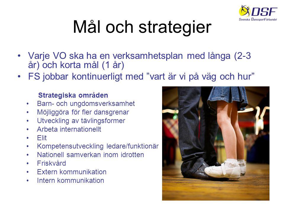 Mål och strategier Varje VO ska ha en verksamhetsplan med långa (2-3 år) och korta mål (1 år) FS jobbar kontinuerligt med vart är vi på väg och hur Strategiska områden Barn- och ungdomsverksamhet Möjliggöra för fler dansgrenar Utveckling av tävlingsformer Arbeta internationellt Elit Kompetensutveckling ledare/funktionär Nationell samverkan inom idrotten Friskvård Extern kommunikation Intern kommunikation