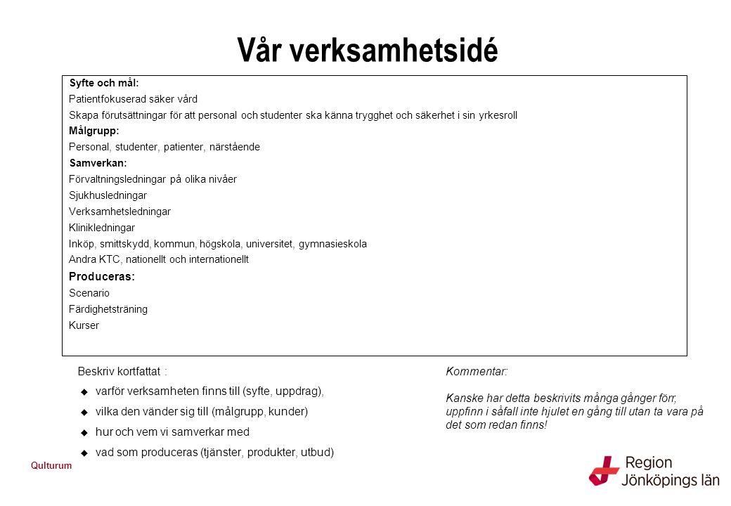 Qulturum Nyckeltal för att skapa kundvärde Föreslå nyckeltal och målvärde för att mäta de framgångsfaktorer som valts.