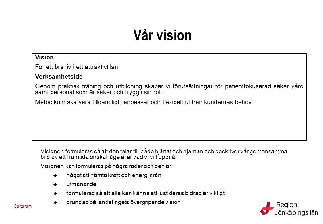 Qulturum Vår vision Visionen formuleras så att den talar till både hjärtat och hjärnan och beskriver vår gemensamma bild av ett framtida önskat läge e