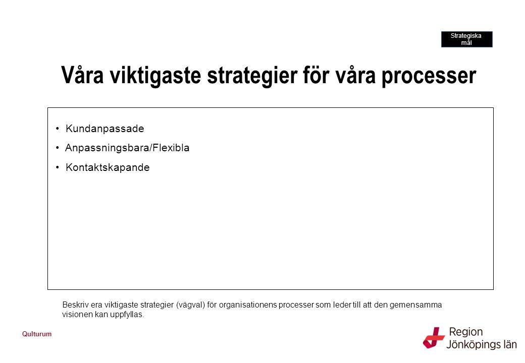 Qulturum Våra viktigaste strategier för våra processer Beskriv era viktigaste strategier (vägval) för organisationens processer som leder till att den