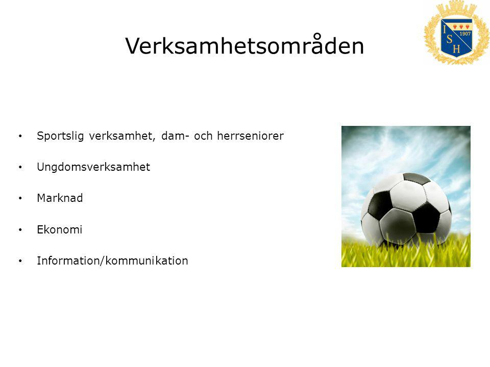 Verksamhetsområden Sportslig verksamhet, dam- och herrseniorer Ungdomsverksamhet Marknad Ekonomi Information/kommunikation