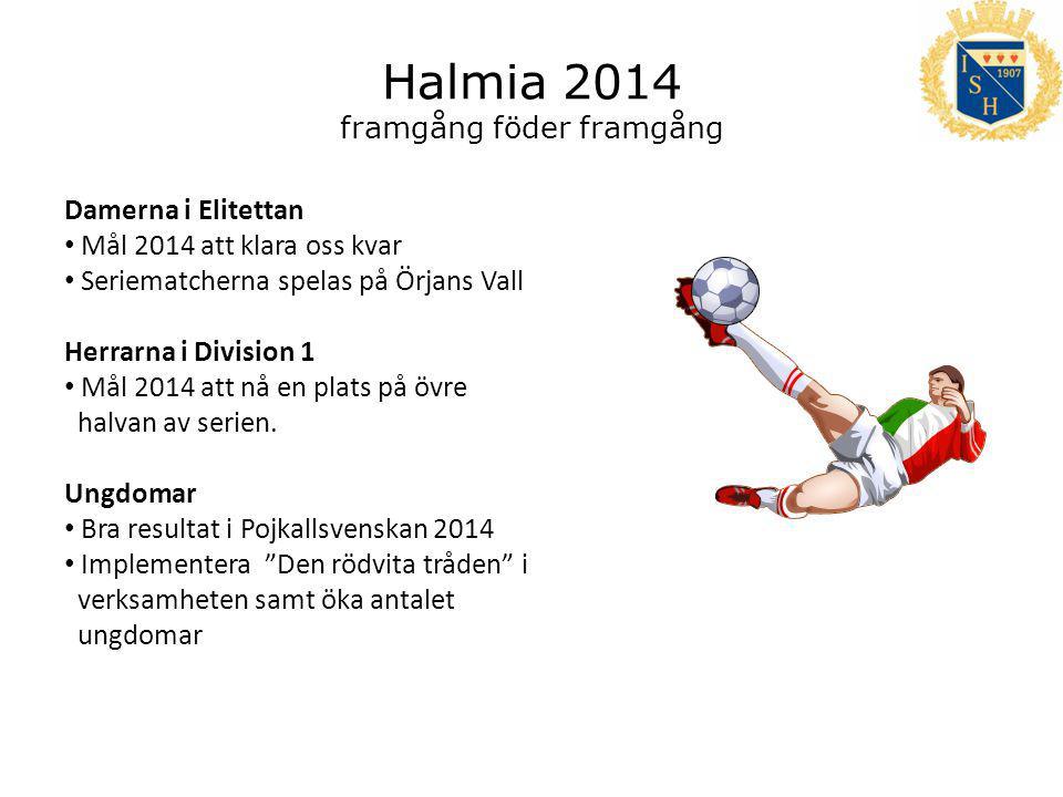Halmia 2014 framgång föder framgång Damerna i Elitettan Mål 2014 att klara oss kvar Seriematcherna spelas på Örjans Vall Herrarna i Division 1 Mål 2014 att nå en plats på övre halvan av serien.