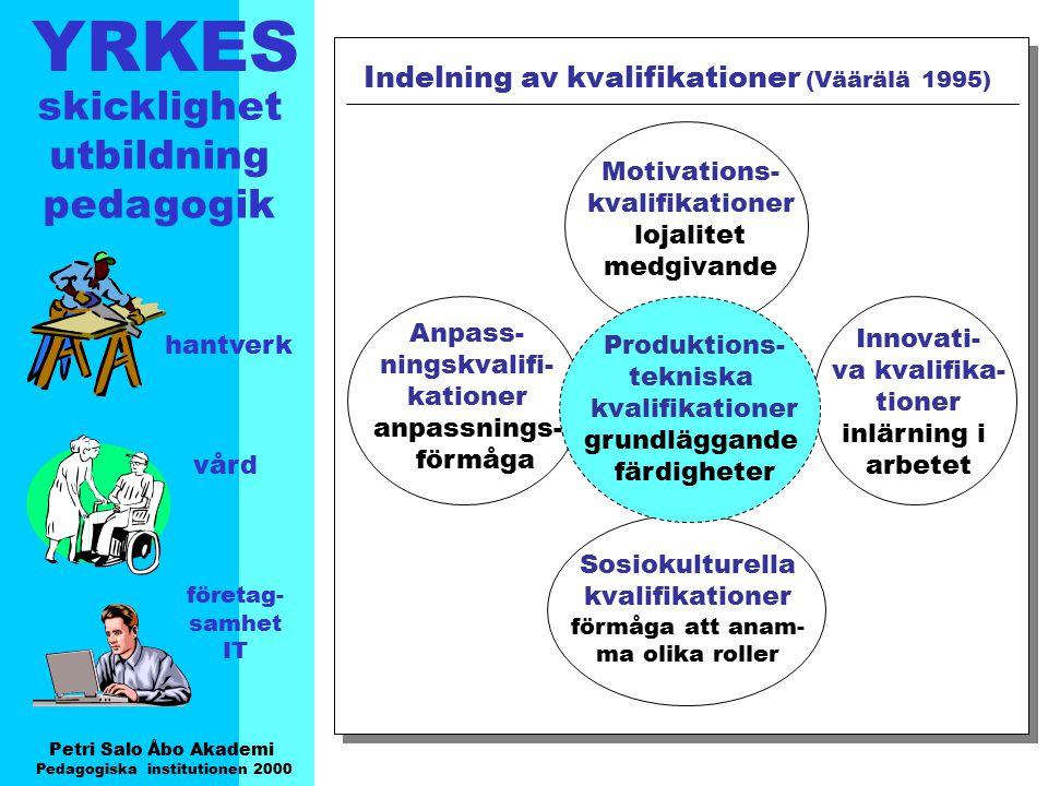 YRKES Petri Salo Åbo Akademi Pedagogiska institutionen 2000 skicklighet utbildning pedagogik hantverk vård företag- samhet IT Produktions- tekniska kv