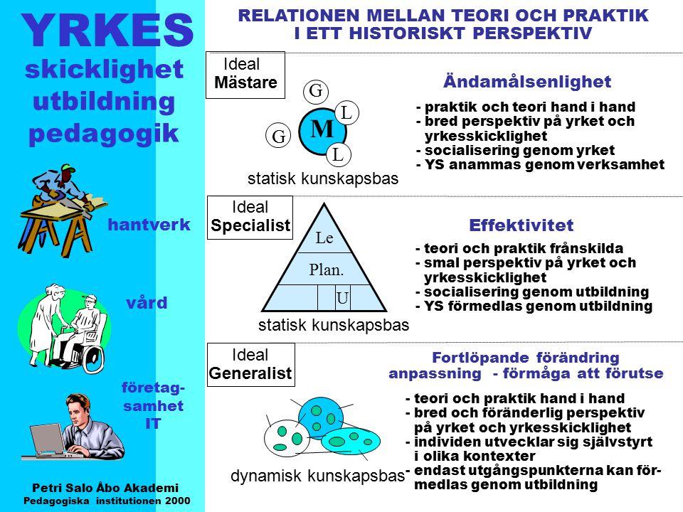 YRKES Petri Salo Åbo Akademi Pedagogiska institutionen 2000 skicklighet utbildning pedagogik hantverk vård företag- samhet IT Centrala utvecklingsområden för lärare Lärararbete i förändring människo-, kunskaps- och inlärningssyn som grund - läraren som koordinator i ett expertsamfund och som den lärande individens språkrör - lärarskap handlar om att möta förändring, att leva med den och påverka den - samhällelig medvetenhet och förmågan att främja demokrati som utgångspunkt för utveckling - lärarskap handlar om att mötas - förmåga att dra nytta av inlärningsmöjligheterna i omgivningen - virtualitet ändrar arbetet men minskar inte behovet av lärare - internationalism blir vardagsmat Det vardagliga arbetet på skolan - lärarskap handlar om att kunna arbeta tillsammans - ledarens roll som motor accentueras - nätverksskapande är en del av det allt intensivare samarbetet - kommunerna behöver expertledarskap Luukkainen, O.