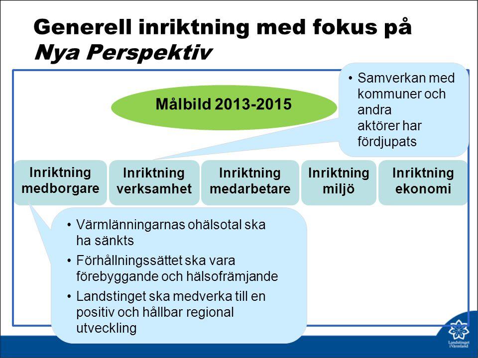 Generell inriktning med fokus på Nya Perspektiv Målbild 2013-2015 Inriktning medborgare Inriktning miljö Inriktning ekonomi Inriktning verksamhet Inri