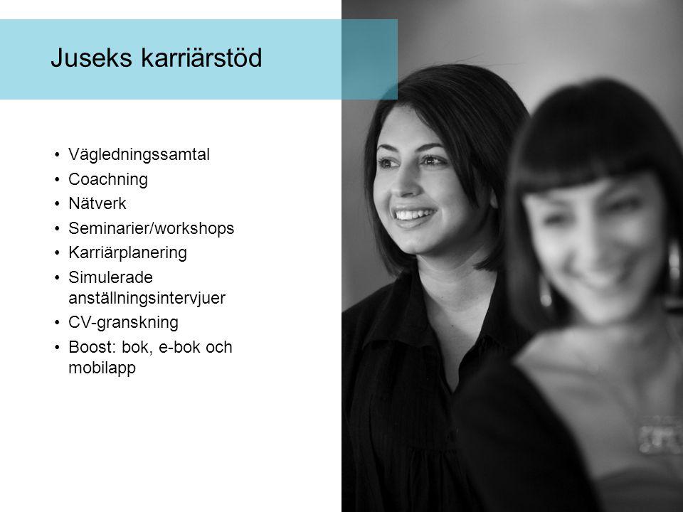 Juseks karriärstöd Vägledningssamtal Coachning Nätverk Seminarier/workshops Karriärplanering Simulerade anställningsintervjuer CV-granskning Boost: bo