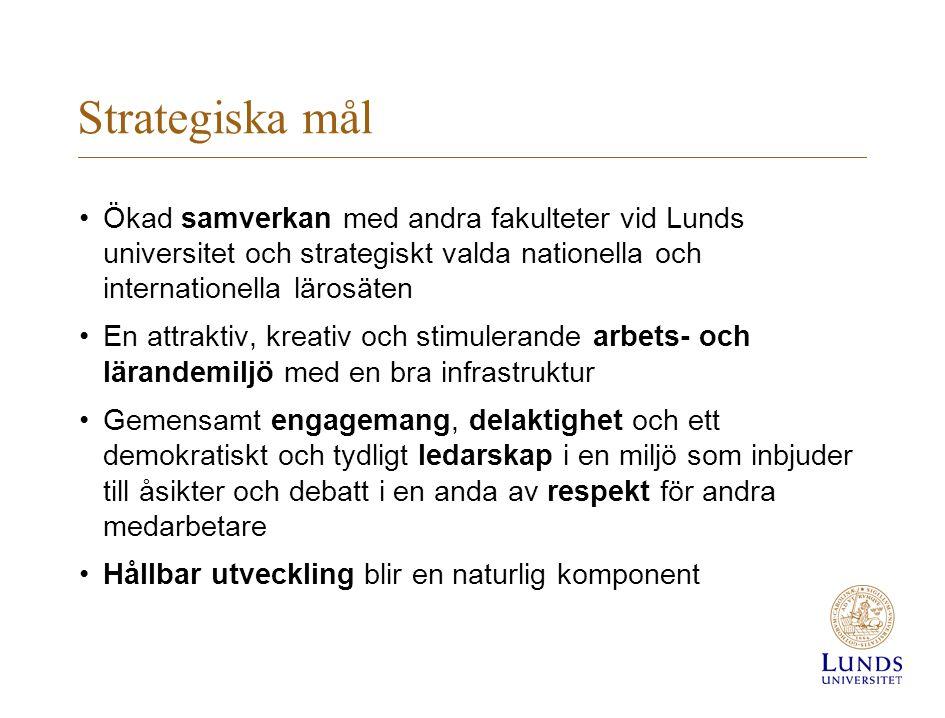 Strategiska mål Ökad samverkan med andra fakulteter vid Lunds universitet och strategiskt valda nationella och internationella lärosäten En attraktiv, kreativ och stimulerande arbets- och lärandemiljö med en bra infrastruktur Gemensamt engagemang, delaktighet och ett demokratiskt och tydligt ledarskap i en miljö som inbjuder till åsikter och debatt i en anda av respekt för andra medarbetare Hållbar utveckling blir en naturlig komponent