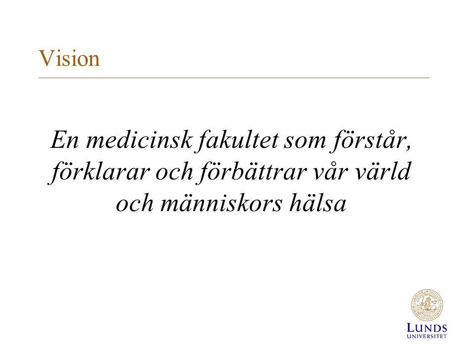 Vision En medicinsk fakultet som förstår, förklarar och förbättrar vår värld och människors hälsa