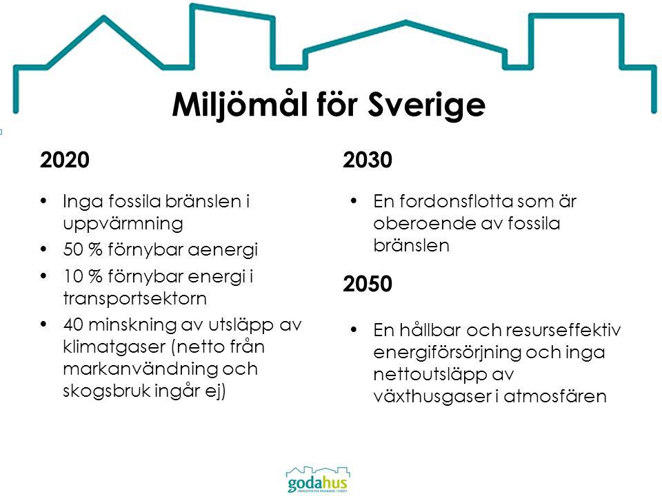 Miljömål för Sverige 2020 En fordonsflotta som är oberoende av fossila bränslen 2030 En hållbar och resurseffektiv energiförsörjning och inga nettouts
