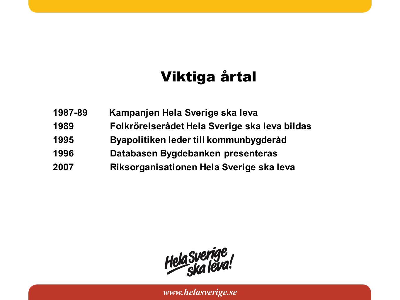 www.helasverige.se Viktiga årtal 1987-89 Kampanjen Hela Sverige ska leva 1989 Folkrörelserådet Hela Sverige ska leva bildas 1995 Byapolitiken leder ti