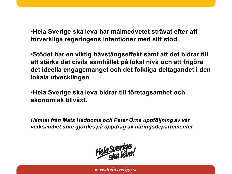 www.helasverige.se Hela Sverige ska leva har målmedvetet strävat efter att förverkliga regeringens intentioner med sitt stöd. Stödet har en viktig häv