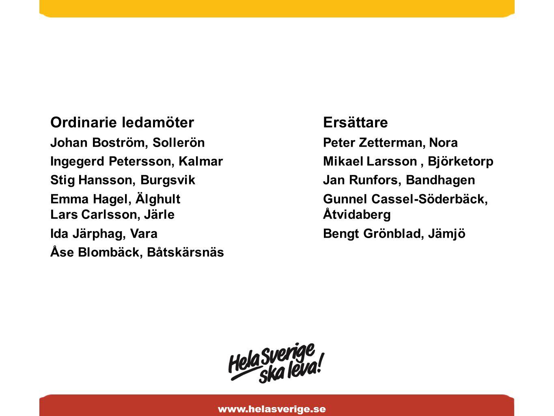 Ordinarie ledamöterErsättare Johan Boström, SollerönPeter Zetterman, Nora Ingegerd Petersson, KalmarMikael Larsson, Björketorp Stig Hansson, BurgsvikJ