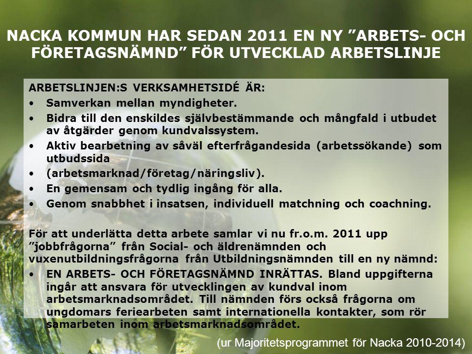 NACKA KOMMUN HAR SEDAN 2011 EN NY ARBETS- OCH FÖRETAGSNÄMND FÖR UTVECKLAD ARBETSLINJE ARBETSLINJEN:S VERKSAMHETSIDÉ ÄR: Samverkan mellan myndigheter.