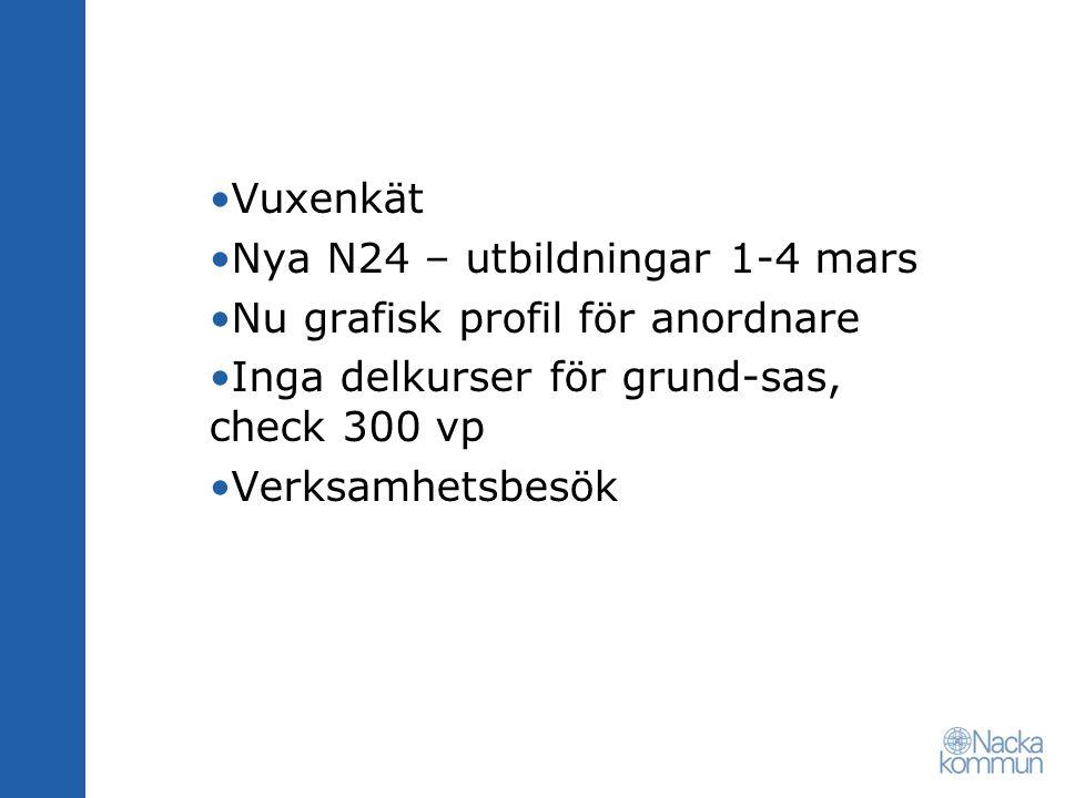 Vuxenkät Nya N24 – utbildningar 1-4 mars Nu grafisk profil för anordnare Inga delkurser för grund-sas, check 300 vp Verksamhetsbesök