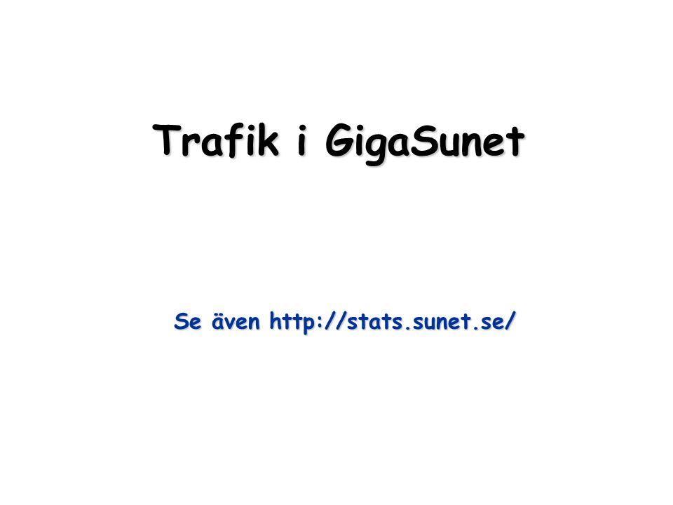 Trafik i GigaSunet Se även http://stats.sunet.se/